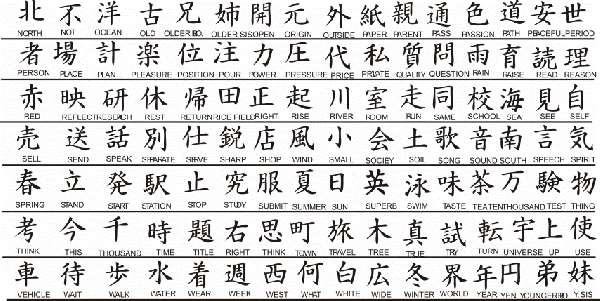 Китайские деалекты