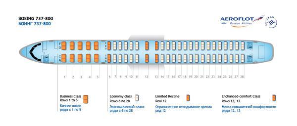 У данного оператора салон разделен на бизнес и эконом классы.