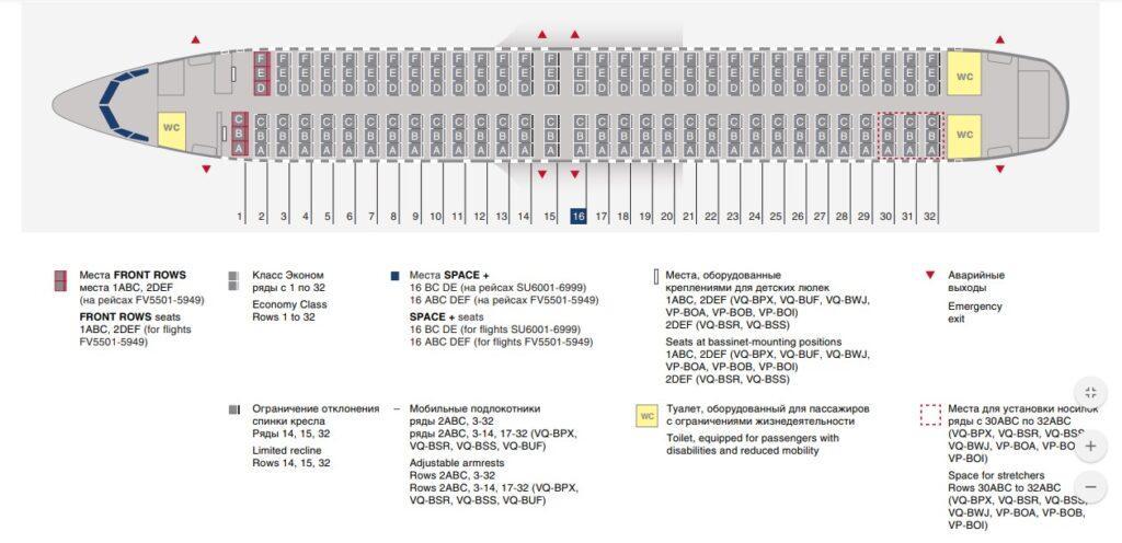 У перевозчика «Россия» встречается четыре типа компоновки сидений в Боингах. Они отличаются количеством мест в бизнес-классе.